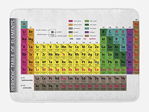 Ambesonne Modern Bath Mat, Periodic Table of Elements PHD Chemistry Student Family for Science Lover Education, Plush Bathroom Decor Mat with Non Slip Backing, 29.5 W X 17.5 L Inches, Fuchsia Brown
