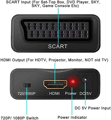 AMANKA SCART To HDMI Converter 1080P SCART to HDMI Adapter for Smartphones to