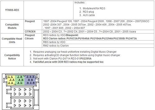 Remarkable Yatour Car Digital Music Changer Usb Sd Aux Bluetooth For Rd3 Wiring 101 Hemtstreekradiomeanderfmnl
