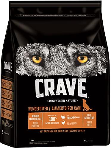 CRAVE Premium Trockenfutter mit Truthahn & Huhn für Hunde – Getreidefreies Adult Hundefutter mit hohem Proteingehalt…