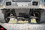 Rough Country Front Skid Plate Armor