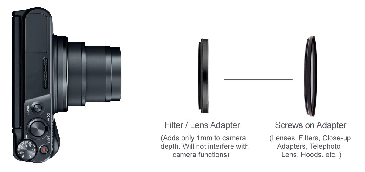 Includes Filter//Lens Adapter Circular Polarizer Multicoated Multithreaded Glass Filter for Canon PowerShot SX740 HS C-PL