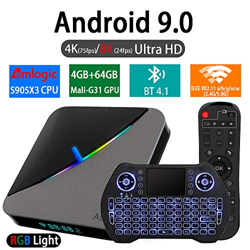 Best android box dual band list