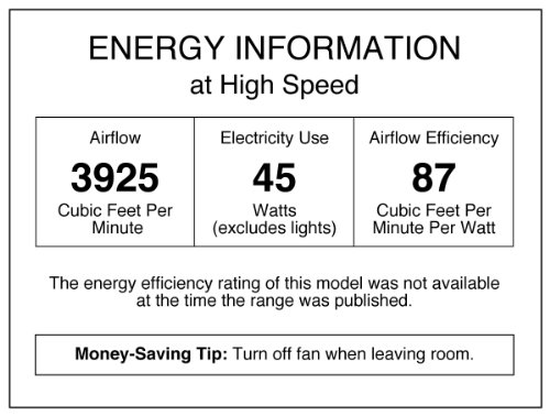 Westinghouse 78108 Petite Reversible 3-Speed Hugger Six-Blade Indoor Ceiling Fan with Light, 30-Inch, White