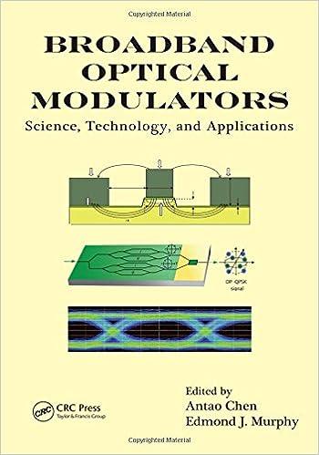 Technology Science Broadband Optical Modulators and Applications