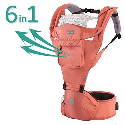 Backpack Ergonomic Breathable Including Detachable