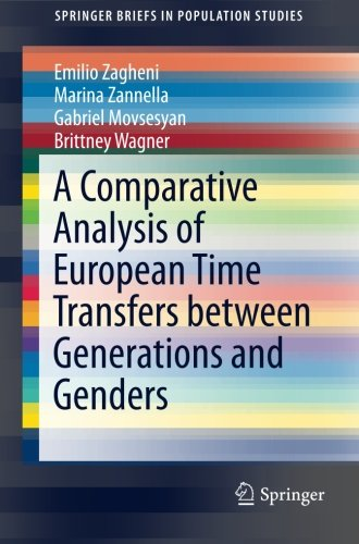 A Comparative Analysis of European Time Transfers between Generations and Genders (SpringerBriefs in Population Studies)