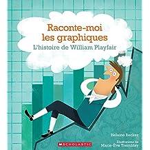 Raconte-moi les graphiques: L'histoire de William Playfair