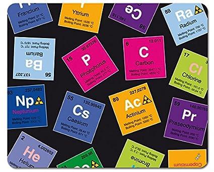 Tabla peridica de los elementos carbono bario bromo radio tabla peridica de los elementos carbono bario bromo radio en ingls urtaz Images