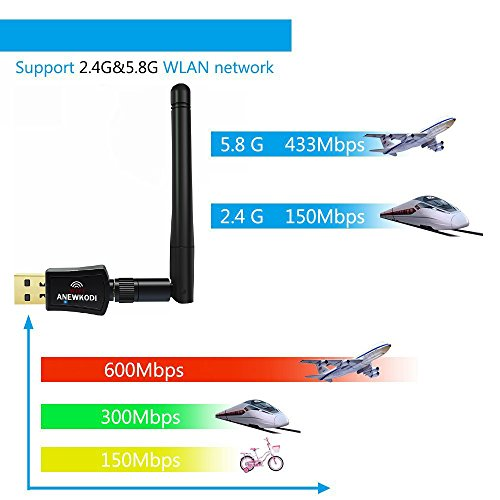 ANEWKODI 600Mbps USB Wifi Adapter USB Wireless Adapter Daul Band 2.4GHz/5GHz 433Mbps 802.11 ac/a/b/g/n Wireless Adapter for Desktop/Laptop/PC, Support Windows 10/8/7/Vista/XP/2000/Mac Os by ANEWKODI (Image #3)