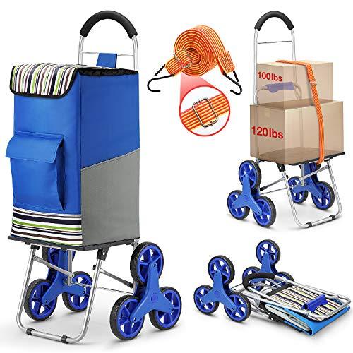 Shopping Cart Super Loading