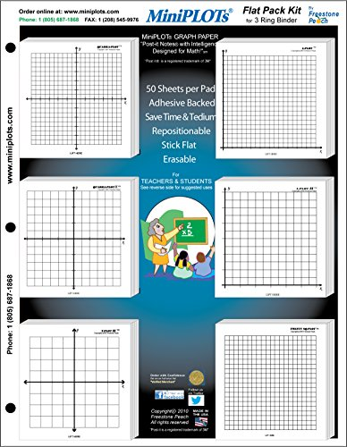 "MiniPLOT Algebra Graphing Kit: Six 3"" x 3"" Sticky Backed Graph Paper Pads - Variety of X Y axis coordinate grid templates printed on pads. Pads mounted on 8.5x11"" cardstock. 50 sheets per pad."