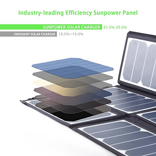Sunkingdom 65w 2 Port Dc Usb Solar Charger With High