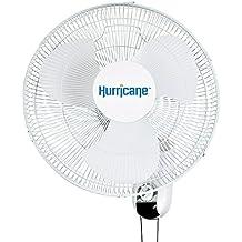 mounted wall fan