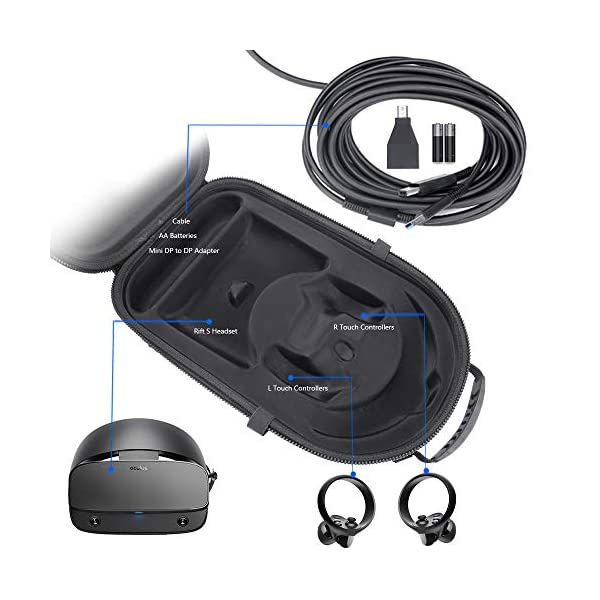 HIJIAO Hard and Concise Travel Case for Oculus Rift S PC-Powered VR Gaming Headset (Black) 3