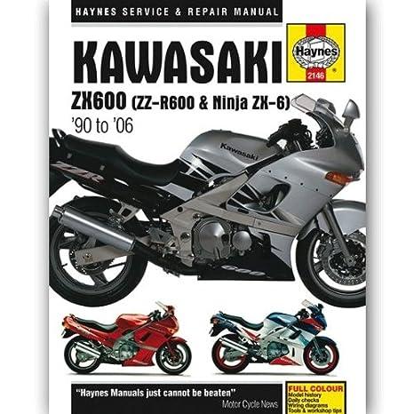 Amazon.com: 1990-2002 Kawasaki Ninja ZX-6 Haynes Repair ...