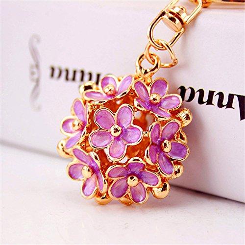 (Jzone Fashion Little Daisy Flower Keychain Purse Bag Pendant Keychain Womans Handbag Charm (Purple))