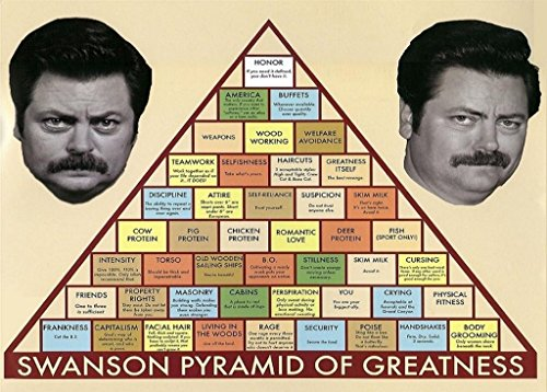 Parks-and-Recreation-Swanson-Pyramid-of-Greatness-Television-Poster