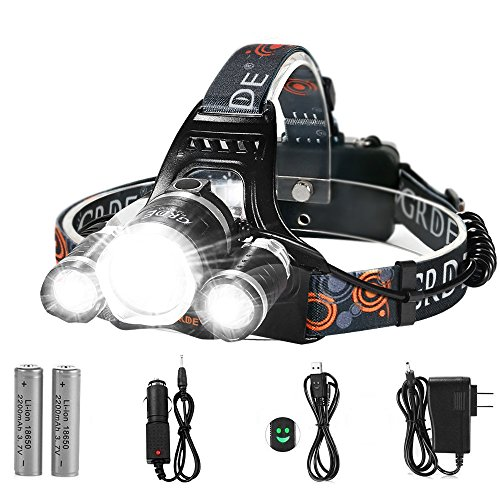 Headlamp Waterproof Flashlight Rechargeable Batteries product image