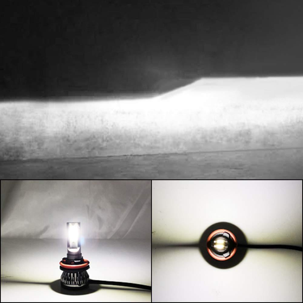 H7 Mini LED Ampoules Phare 6000LM 36W Kit de Conversion Ampoules pour Voiture COB Chips 6000K Blanc IP68 Etanche
