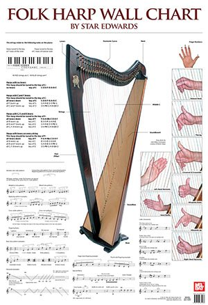 Folk Harp Wall Chart for sale  Delivered anywhere in USA