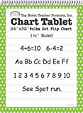* POLKA DOT CHART TABLET GREEN 1.5