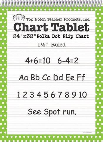 * POLKA DOT CHART TABLET GREEN 1.5