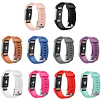 Gincoband Charge2 Replacement Fitness Wristband Basic Facts