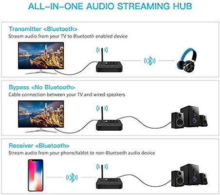 SZMDLX Bluetooth Transmitter Receiver, Long Range Bluetooth 5 0 Audio  Adapter with Volume Control, Dual Stream, aptX Low Latency, aptX HD,  Optical RCA
