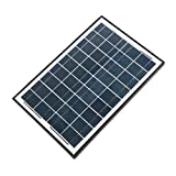 ALEKO SP20W24V 20 Watt 24 Volt Monocrystalline Solar Panel for Gate Opener Pool Garden Driveway Review