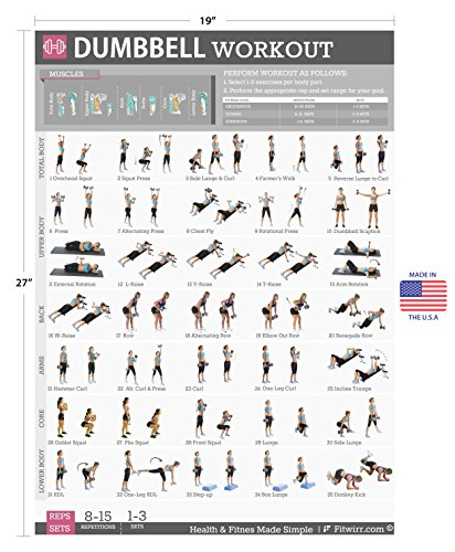 Free Weights Total Body Workout: Dumbbell Exercise Workout Poster For Women