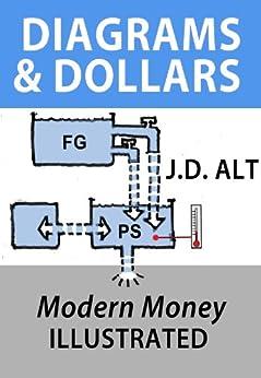 DIAGRAMS & DOLLARS: Modern Money Illustrated by [ALT, J.D.]