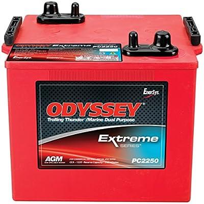 Odyssey Batteries PC2250 Heavy Duty/Commercial Battery