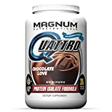 Best Protein Powder For Muscles - Magnum Nutraceuticals Quattro Protein Powder - 2lbs Review
