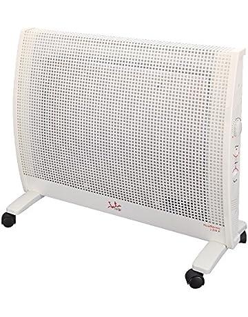 Jata PA1515 Panel Micathermic 1500 W, Blanco