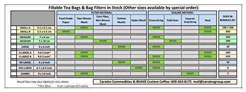 BEANS Brand Fillable Coffee/Tea Bags (bundle of 100), EXTRA LG (Almost 4 x 5 inch), strong food-grade non-woven fabric. Heat Seal Closure (hot iron or curling iron works well) by BEANS (Image #1)