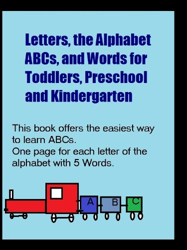 Why do Letter Recognition Activities with Kids?