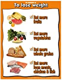 "Lose Weight Do's 17"" X 22"" Laminated Poster"