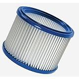 ALTO Replacement HEPA Filter - Attix & Aero Vacuums