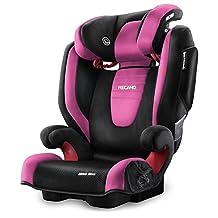 Recaro Monza Nova 2 Car Seat Pink by RECARO