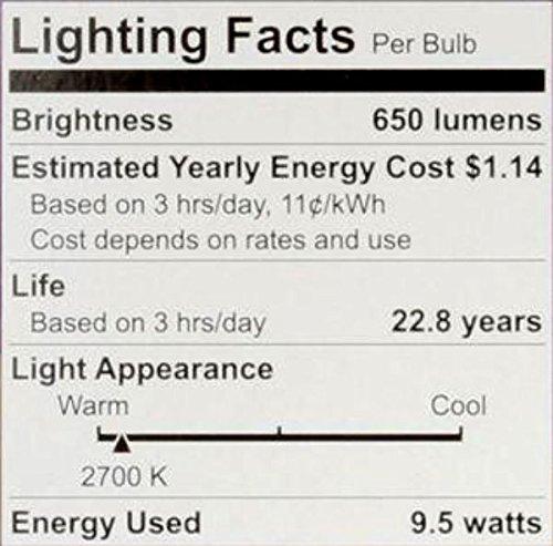 New Flat Led Light Bulbs - 6