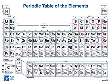 Amazon com american educational 4 color periodic table wall chart