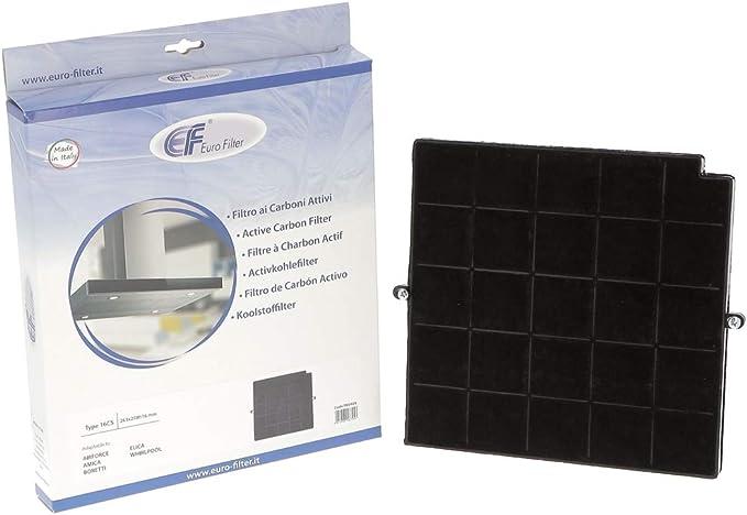 Filtro de carbón FC120 AFFCAF16CS para campana Airforce: Amazon.es: Grandes electrodomésticos