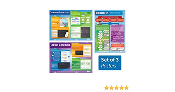 Algorithms Posters A1 Gloss Paper Measuring 850mm x 594mm | STEM Posters for The Classroom Computer Science Posters Set of 3 Algorithms Education Charts by Daydream Education