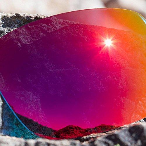 3351fe2c96 Jual Revant Replacement Lenses for Oakley Juliet -
