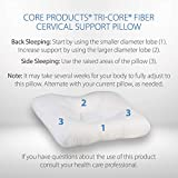 Core Products Tri-Core Cervical Support Pillow for