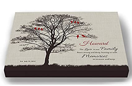 MuralMax - Personalized Canvas Family Tree - Memories to Treasure  Inspirational Quote, His & Hers Anniversary Wall Decor - Romantic Gifts for  ...