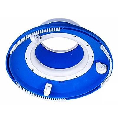 ATIE PoolSupplyTown Brush Replacement Set for Swimming Pool Leaf Vacuum/Leaf Eater/Leaf Catcher/Leaf Gulper/Leaf Bagger/Leaf Master - 3 Pieces : Garden & Outdoor