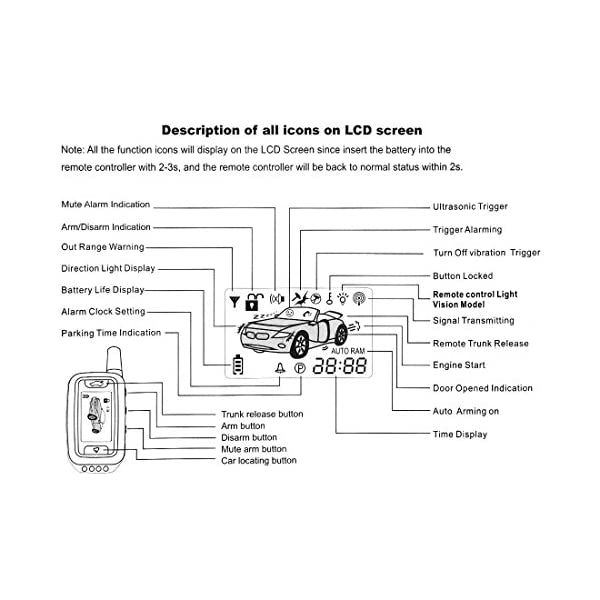 car alarm wiring diagram 6905p 2 wiring diagram schematics car frame diagram uxcell car alarm wiring diagram simple wiring diagram avital alarm system wiring diagram car alarm wiring diagram 6905p 2