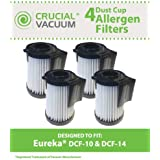 4 Style DCF-10, DCF-14 Filter for Eureka Optima series vacuums; Compare to Eureka Part Nos. 62731, 62396; Designed & Engineered by Think Crucial